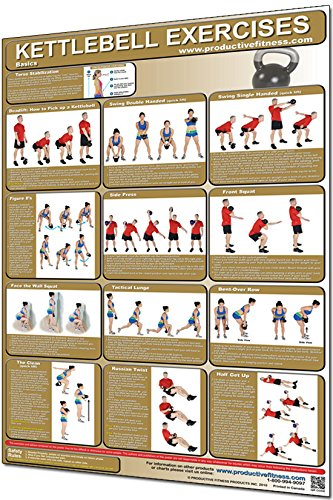 Productive Fitness Laminated Poster Instruction