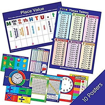 Primary Teaching Services POST1 A2 School Maths Classroom Poster (Pack of  10)