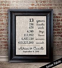 13th Anniversary Gift for Men | 13th Anniversary Gift For Wife | 13 Year Anniversary Gift for Husband