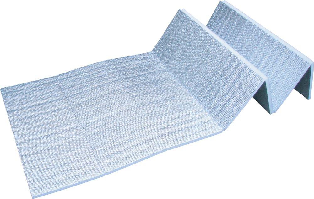 銀マットを寝袋の下に敷く