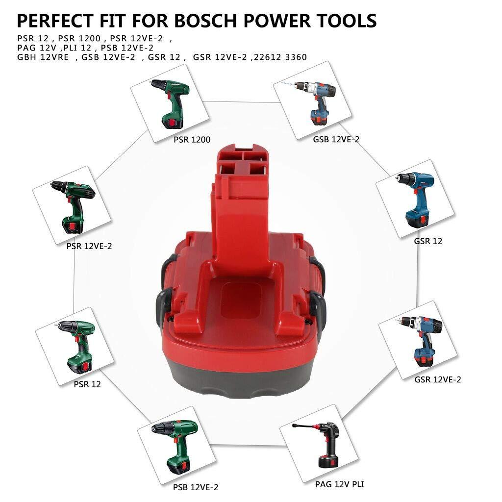 POWERAXIS Chargeur de Batterie 7.2V-24V NiCD//NiMH Bosch BAT030 BAT031 BAT240 BAT299
