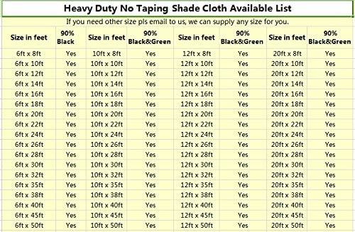 Cut Edge with Free clips for Plant Cover Greenhouse,Barn,Kennel 90/% 20ft X 40ft Heavy Duty BIack Sunblock Shade Cloth Pool Pergola or Carport