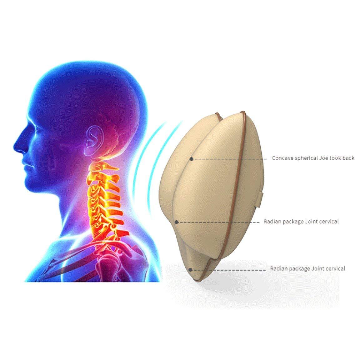 Atmungsaktiv Auto-Kopf Unterst/ützt Langsam Rising Memory Foam Kopfkissen Auto-Sitzkopfnackenst/ütze Massagekissen Kopflehnen-Kissen