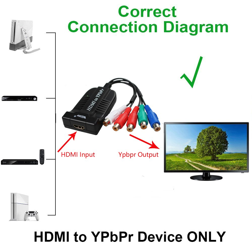 amazon com: hdmi to ypbpr rgb 1080p component video r l audio converter for  hd tv: electronics