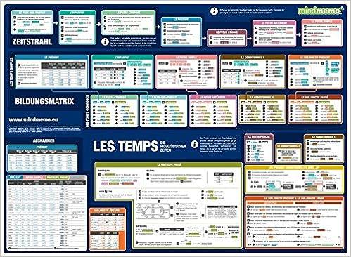 mindmemo Lernposter - Les temps - Die französischen Zeiten ...