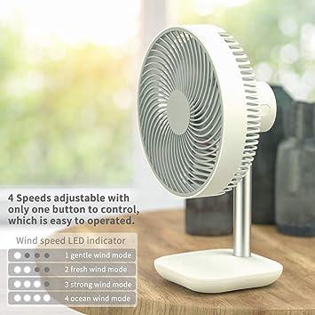 Tische und im Freie USB-L/üfter perfekter kleiner pers/önlicher L/üfter f/ür Klassenzimmer Mini-Clip-L/üfter mit Akku 360 /° -Drehung leiser tragbarer elektrischer L/üfter mit 3 Geschwindigkeiten