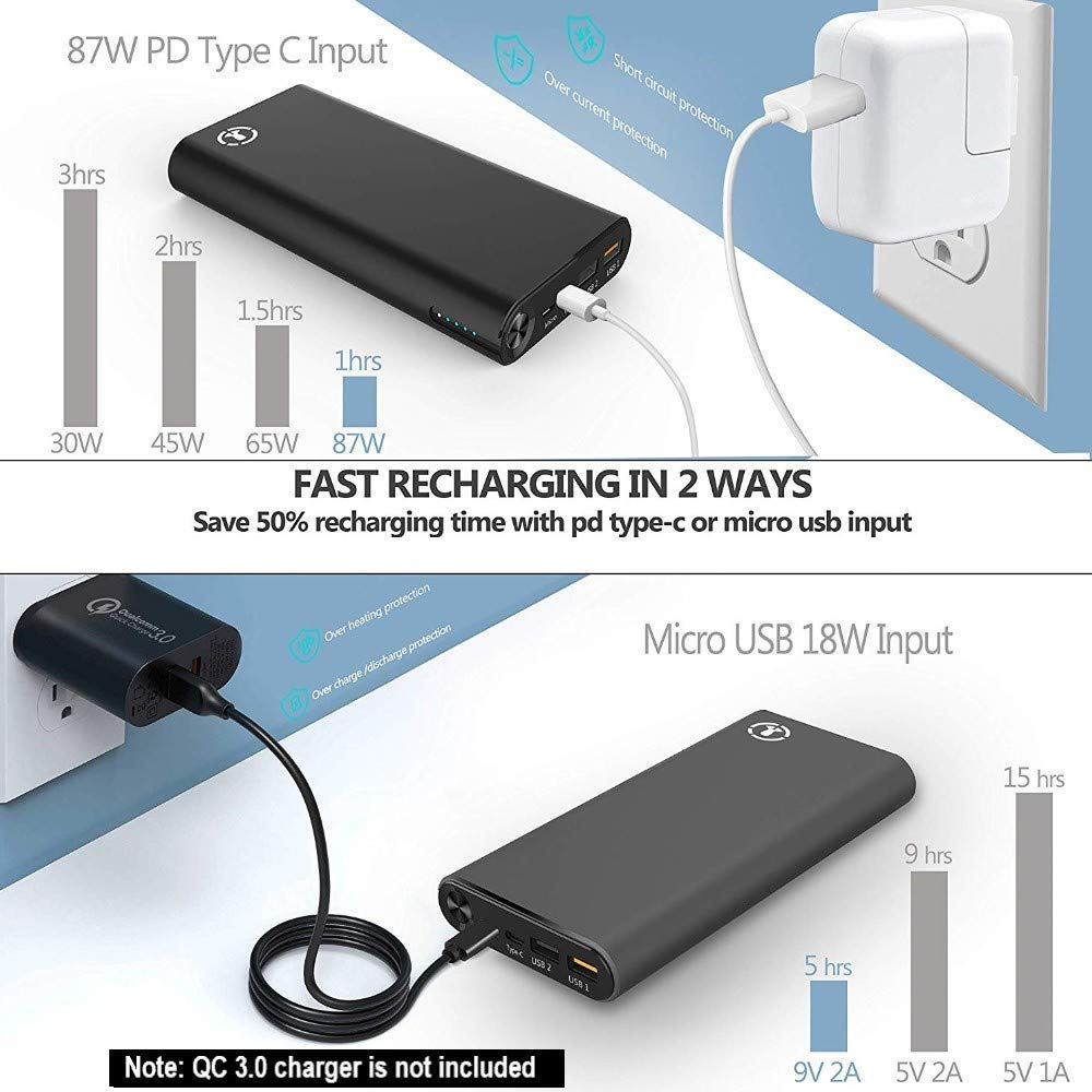 Tanker Elite 65W PD Surface Portable Charger by J-Go Tech | 20800mAh Portable Charger | USB C Power Delivery Charging for USB Type C Devices (65W, w/Surface to USB C Cable) by J. Lux (Image #3)