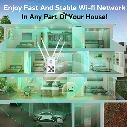 AC1200 High Power Dual Band WiFi Range Extender, WAVLINK Wireless Signal Booster/Repeater/Access Point/Router w/Gigabit Ethernet - White by WAVLINK (Image #5)