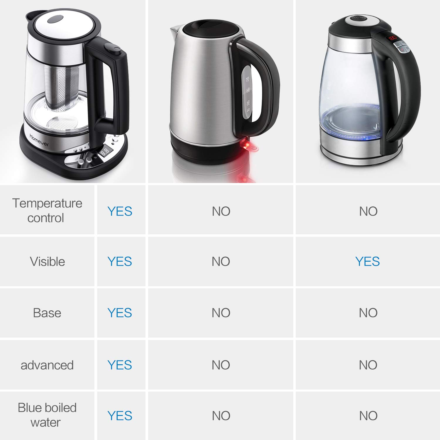 Homever Kettle, Electric Water Kettle, Tea Kettle, Thermostatic Kettle with Adjustable Temperature Electric Cordless Glass Kettle with Strainer 1.7L 1500W, Auto Shut-Off and Boil-Dry Protection by Homever (Image #6)