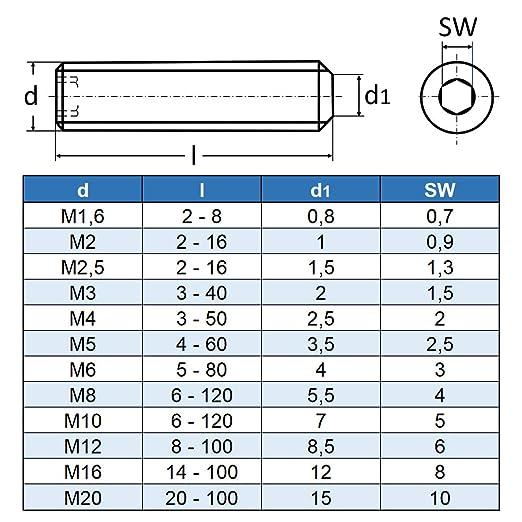 30 St/ück Kegelkuppe DIN 913 Edelstahl A2 | Madenschrauben DERING Gewindestifte M6 X 6 mit Innensechskant u