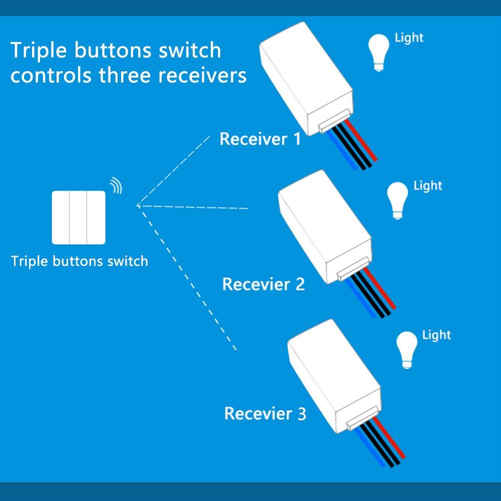 Autoalimentado Interruptor inal/ámbrico 2B+2R