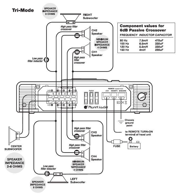 mids and highs wiring diagram light wiring diagram