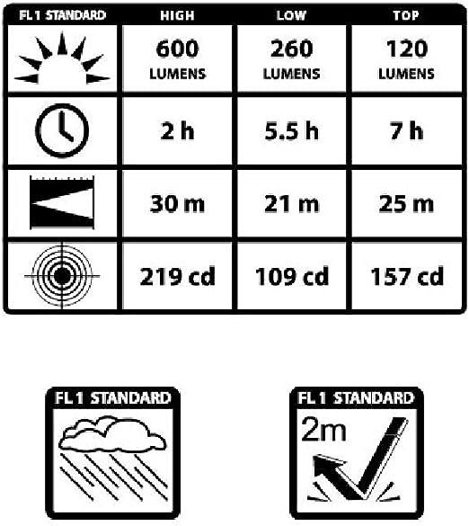 3 Pack Maxxeon MXN01000 Lightstik WorkStar 1000 LED Rechargeable Work Light