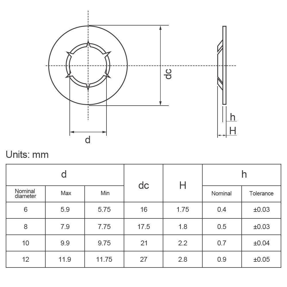 65 Mn Steel Internal Tooth Lock Washers-30pcs Each Size Black OIIKI 120pcs M6//M8//M10//M12 Push Nuts Assortment Kits