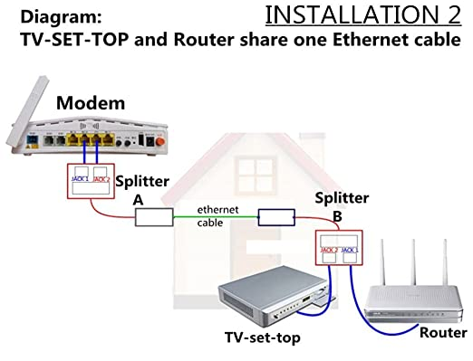 Amazon ethernet cable splitter work with routerswitch one amazon ethernet cable splitter work with routerswitch one pair carry 2 singnals share to 2 computer rj45 devices on line simultaneously2pcspack asfbconference2016 Gallery