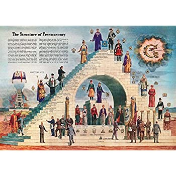 The Structure Of Freemasonry Masonic Art Fine Print Poster 42cm X 297cm