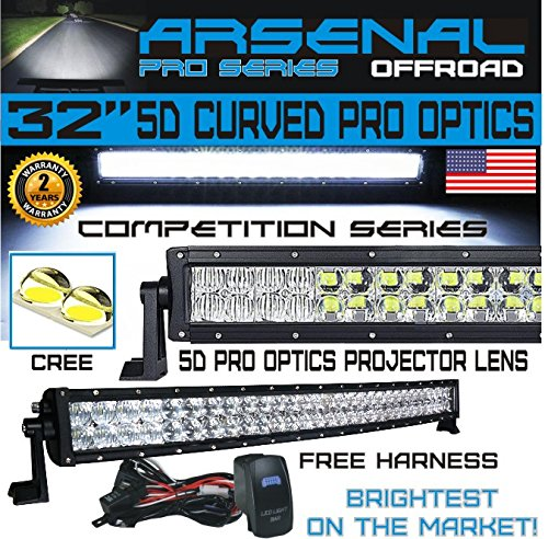 New Cree Led Light in US - 3