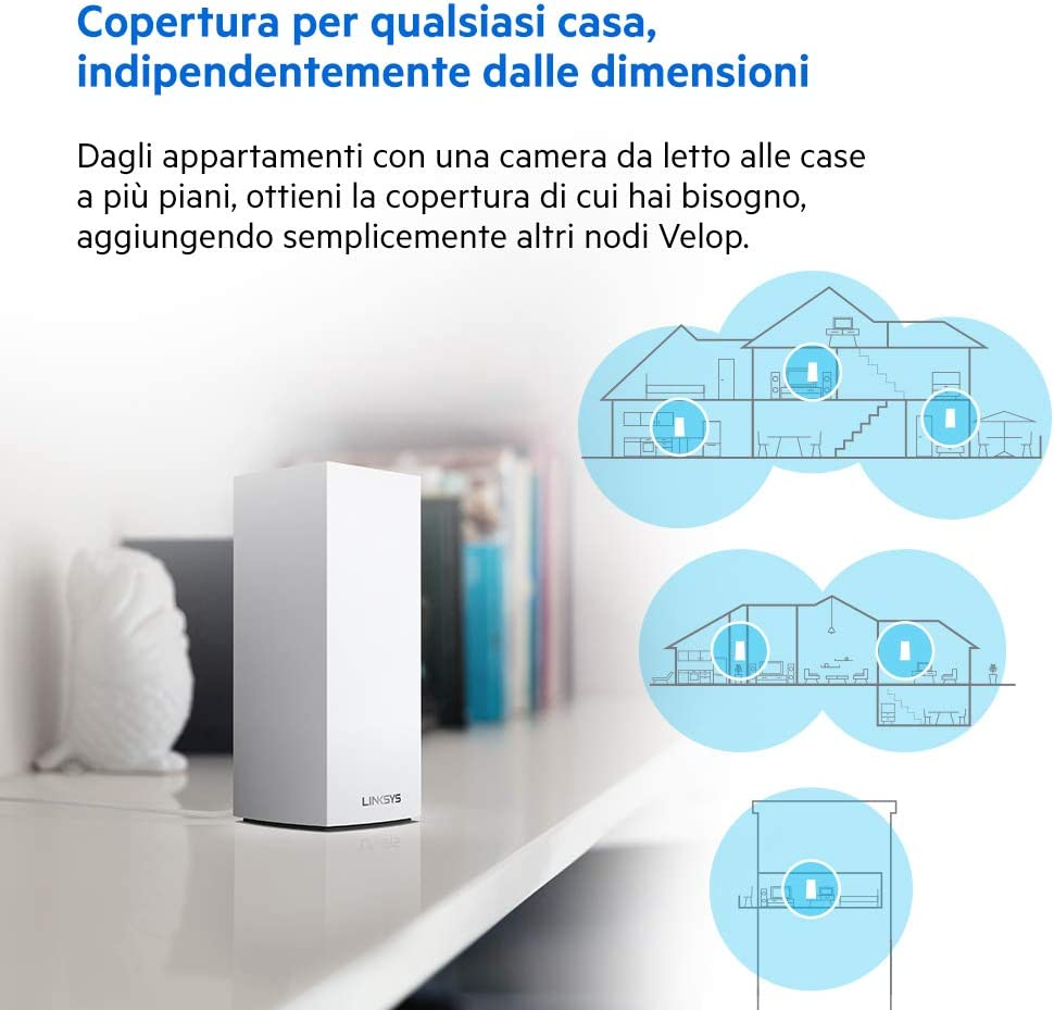 Bianco Linksys AX5300 Sistema Wi-Fi 6 mesh Tri-Band Velop MX5300 per una Copertura Completa 260 m/²