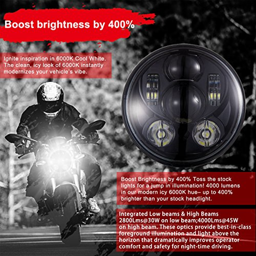 Buy bike headlight 2017