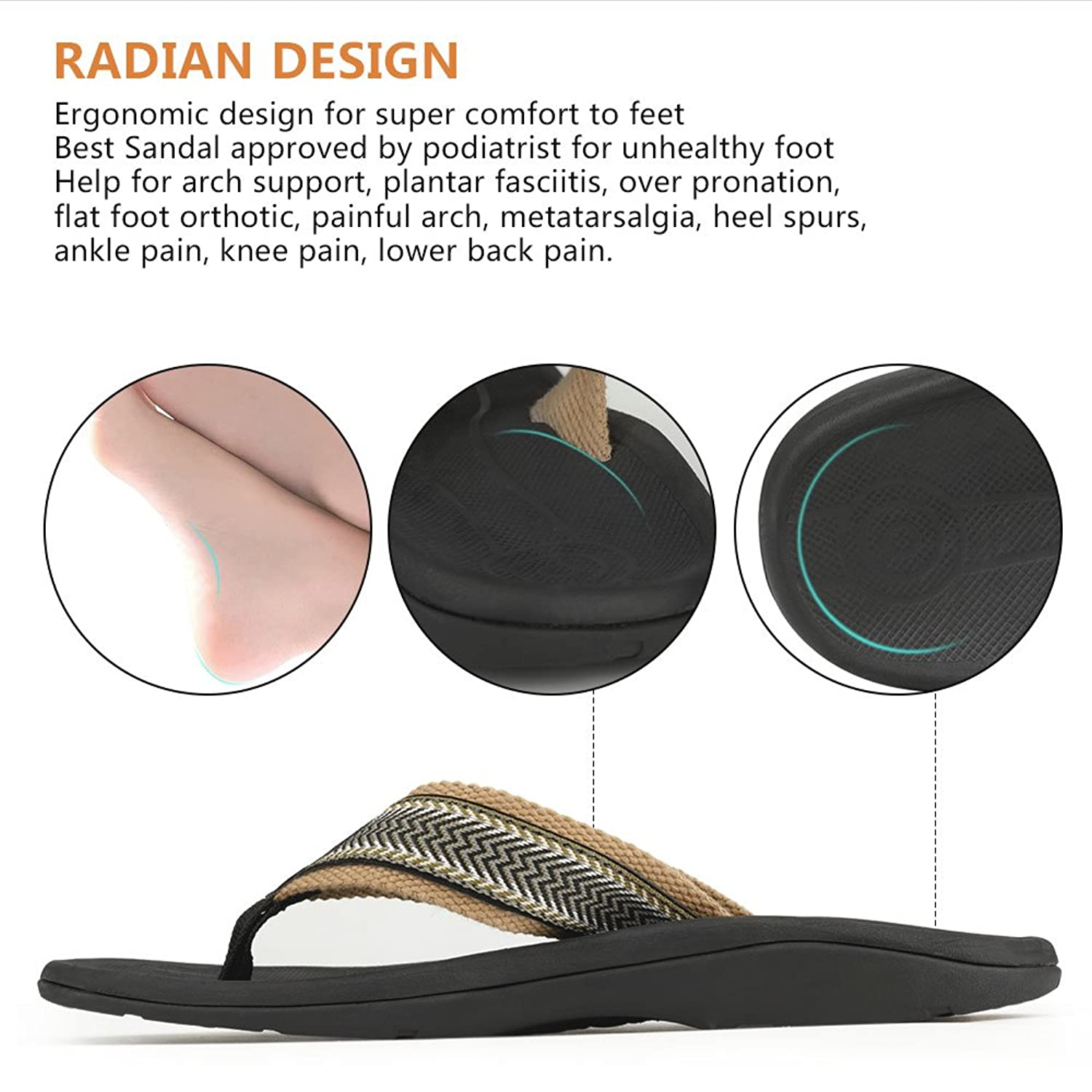 Women's sandals good for plantar fasciitis uk - Sessom Co Men S Orthotic Sandals With Great Arch Support Stylish Flip Flops Sandals For Plantar Fasciitis Amazon Co Uk Shoes Bags