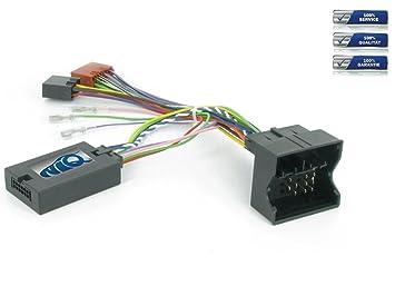 Kenwood Volante mando a distancia adaptador FORD C-MAX/Fiesta/Fusion/Focus