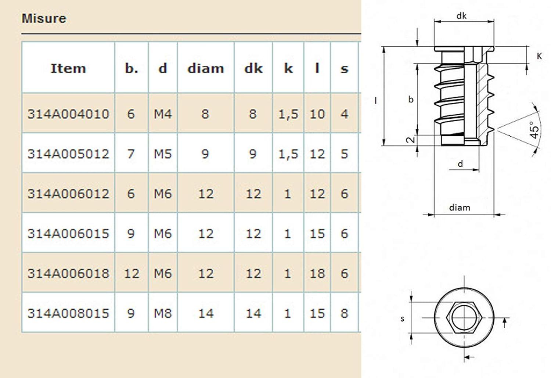 Einschraubmutter ohneKragen M6 Innengewinde 12 mm Profiqualit/ät von RONIN FURNITURE FITTINGS/® MA.314A0612 verzinkt 50 St/ück Einschraubmuffe