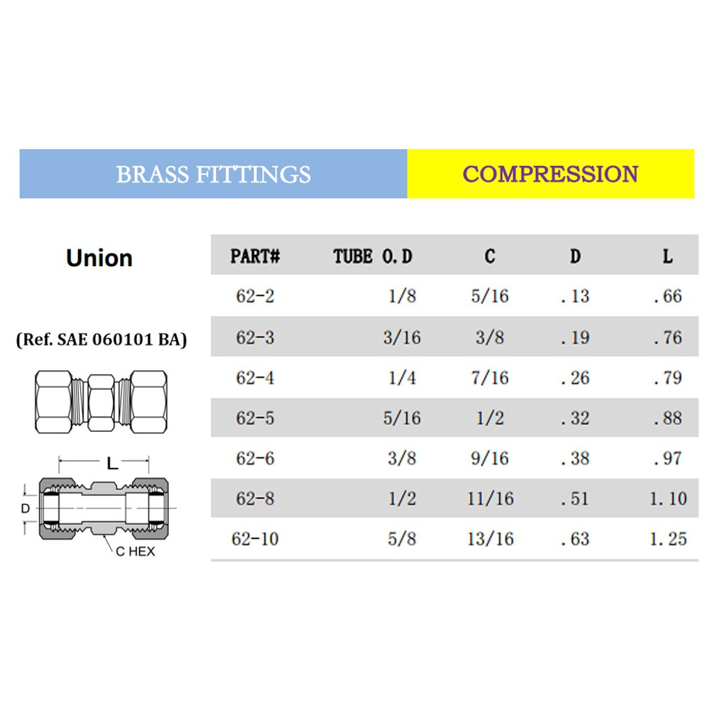 1//4 to 1//4 Compression Union Fitting Boeray 5pcs Brass Tube Fitting