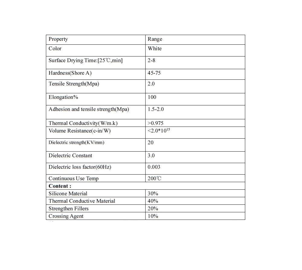 Pegamento t/érmico de Alto Rendimiento para Interfaz de disipador de Calor CPU GPU 1-Pack 1 Pack Easycargo Kit de Pegamento t/érmico