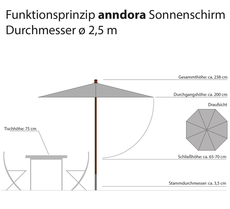 mit Winddach Natural anndora/® Sonnenschirm Marktschirm Balkonschirm /ø 2,1 m rund