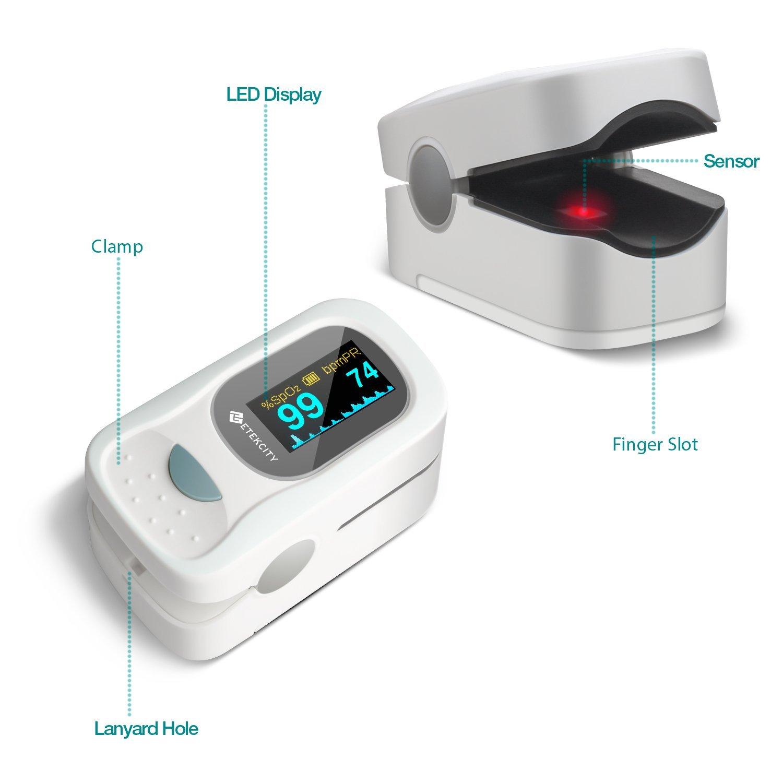 PulsiOxímetro de Dedo y Monitor de Frecuencia Cardíaca con Pantalla OLED Etekcity® por solo 26,99€