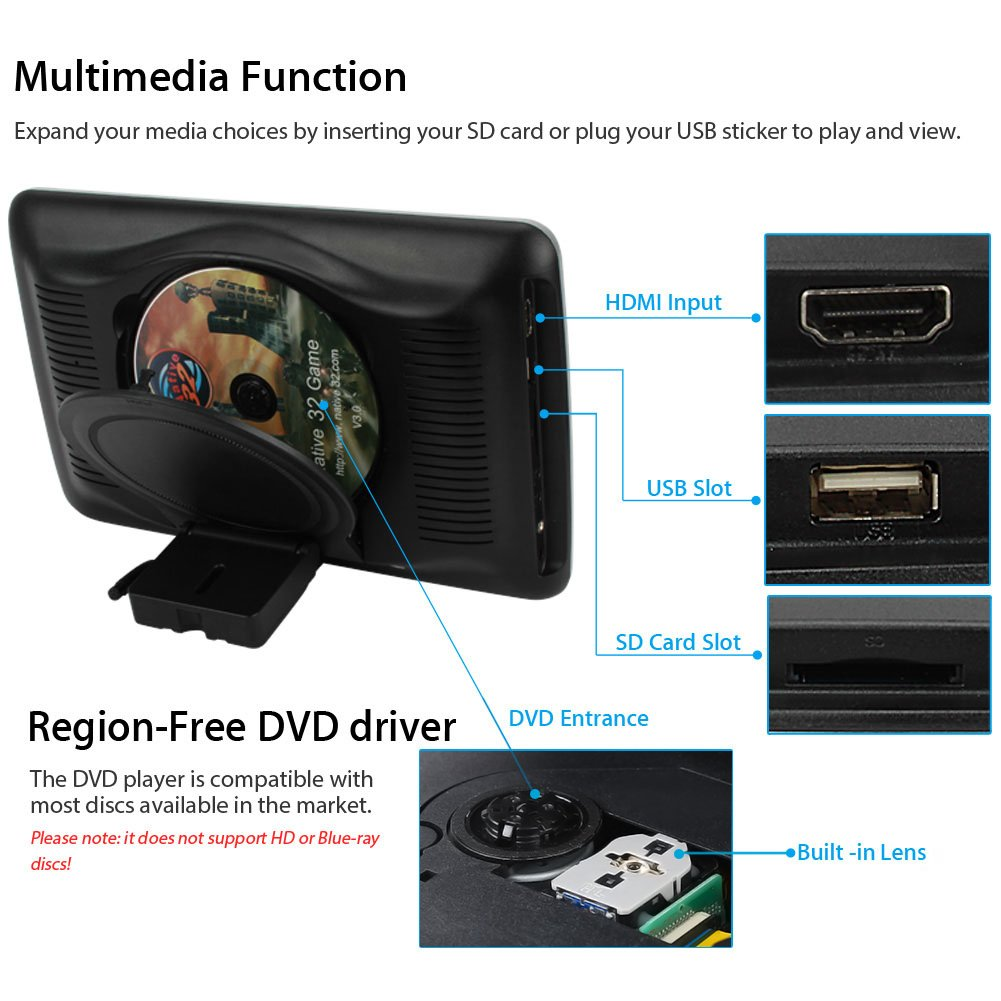 "Amazon.com: 10.1"" Headrest DVD Player for Car & Home Use Support HDMI  Input, Sync Screen, USB SD, Last Memory - NAVISKAUTO: Car Electronics"