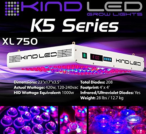 Kind K5 – XL750 – LED Grow Light Fixture Review