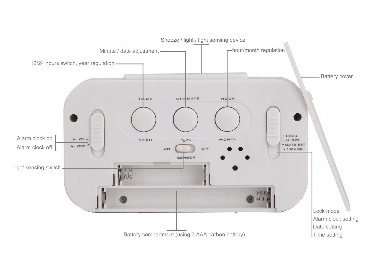 Reloj despertador, bestgot 5.3 Tecnología de sensor de luz baja Reloj despertador digital Repetición de alarma y pantalla grande y Smart luz de noche ...