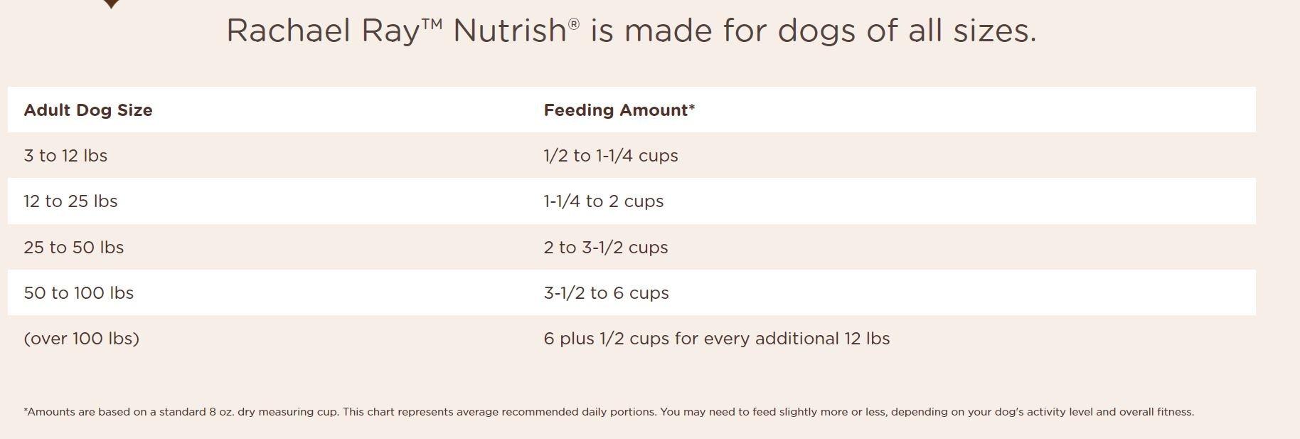 Rachael Ray Nutrish Natural Dry Dog Food, Real Chicken & Veggies Recipe, 28 lbs by Rachael Ray Nutrish (Image #10)