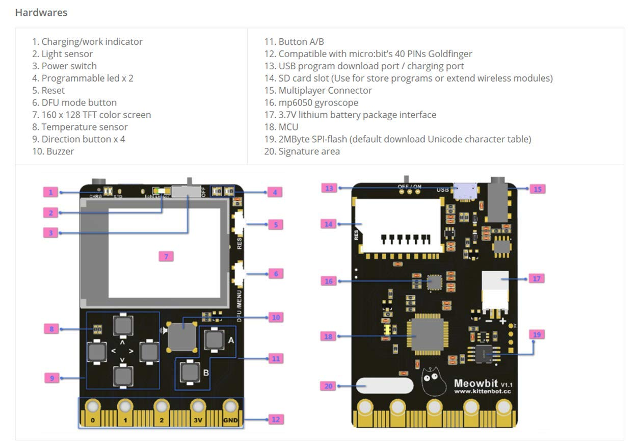 seeed studio Kittenbot Meowbit Card-Sized Retro Game Computer Codable Console for Microsoft Makecode Arcade and Python Video Game Console Compatible Micro:bit Expansion Board for Making Robot-Orange by seeed studio (Image #7)