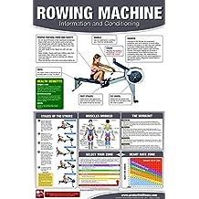Rowing Machine Poster/Chart