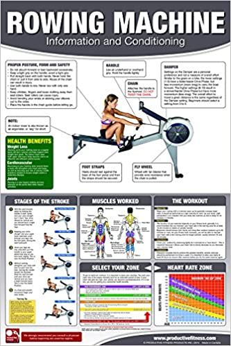 Rowing Machine Poster/Chart: How to use a rower - How to use an ...