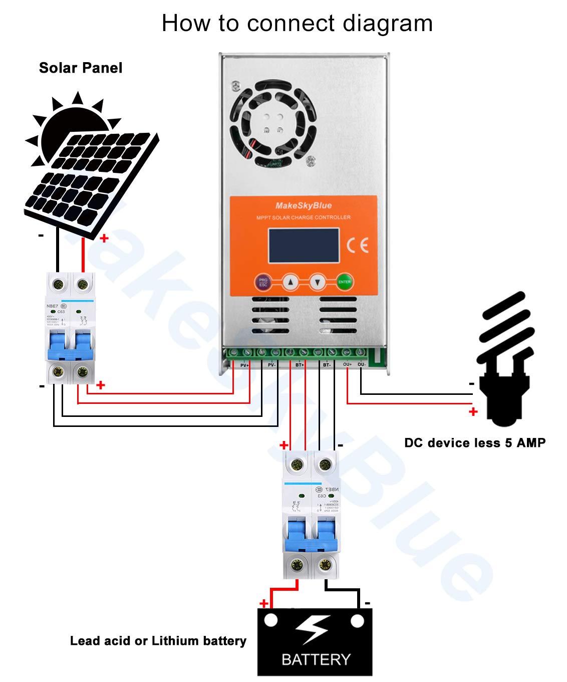 MakeSkyBlue MPPT Solar Charge Controller 60A Current Charge Regulator for 12V 24V 36V 48V Acid Gel Sealed Flooded Lithium Batteries LCD Display Maximum PV 2800W by MakeSkyBlue (Image #5)