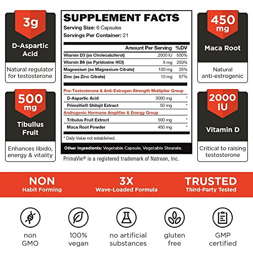 VINTAGE BOOST Wave Loaded Testosterone Booster Fast Acting, Safe & Effective Supplement with Tribulus Builds Muscle, Boosts Vitality and Stamina 126 Natural Veggie Pills