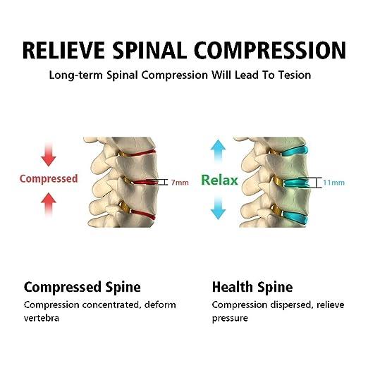 HailiCare Decompression Back Belt - Back Brace Back Pain Lower Lumbar  Support - One Size for 29