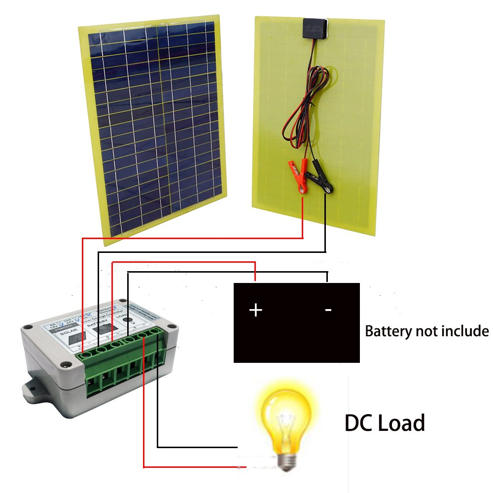 ECO LLC 20W 12V Portable Epoxy Solar Panel Kit for Car Camping Adventure With 10A Battery Charge Control & Clips