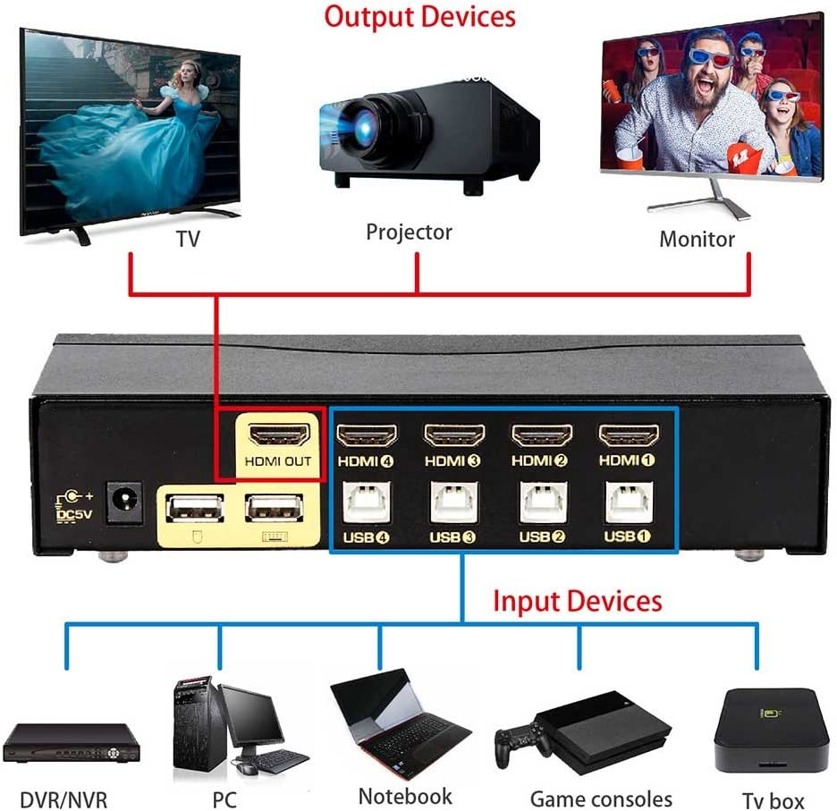 CKL 3 Port HDMI Switch Selector with IR Wireless Remote 3 in 1 Out HDMI Switcher 1080P 3D HD-83M