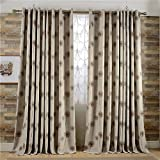 Leyden Grommet Top Classic Solid Brown Dandelion Pattern Jacquard Linen Curtains Curtain Drapes – 100Wx84 L Multi Size Customizable(One Panel) Review