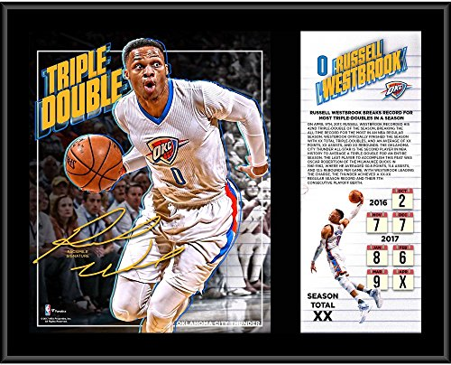russell-westbrook-oklahoma-city-thunder-12-x-15-triple-double-record-breaking-sublimated-plaque-fana