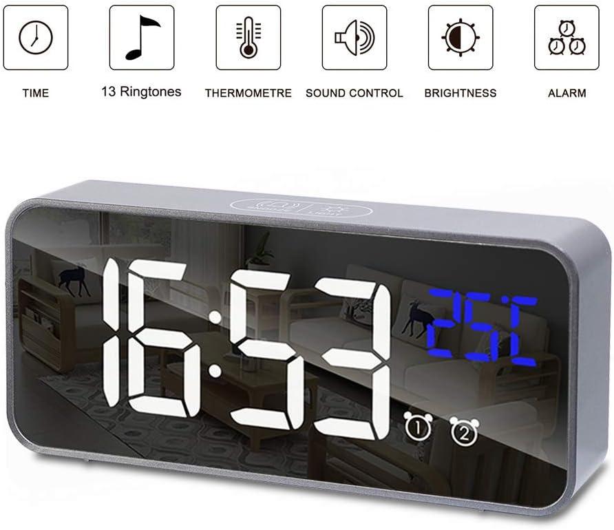 NEWKJ Digital Alarm Clock,Temperature Detect,Sound Control,Dual Alarms,12/24 H,Snooze,13 Alarm Ringtones,Volume&Brightness Adjustable,Rechargeable Backup Battery,Alarm Clock for Bedrooms,Kids (Black)