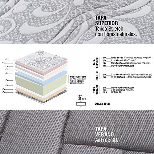 MY DESCANSO - Colchón Viscoelástico Natural Touch 90 x 190 x 25: Amazon.es: Hogar