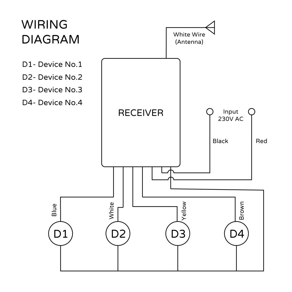 Tesco 4 Way Wireless Remote Control Switch For Light Fan And Home Cycle Wiring Diagram Appliances White Improvement