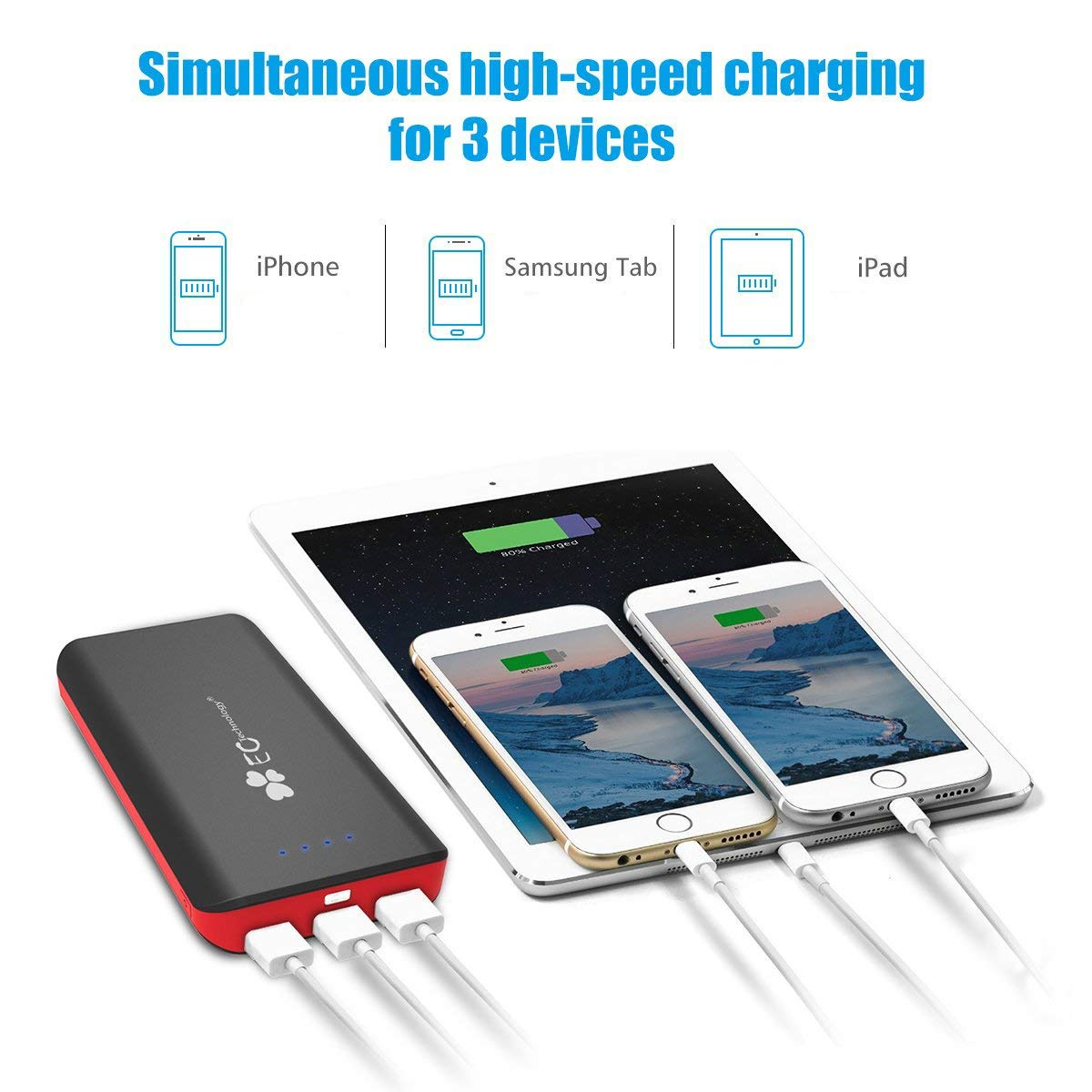 EC Technology 26800mAh Power Bank Ultra High Capacity External Battery 3 USB Output and Dual Input External Battery Pack With AUTO IC Portable Charger for iPhone, iPad, Samsung, Nexus, HTC and More - Black & Red