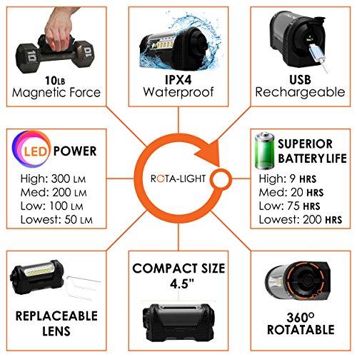 Rota-Light - Premium Magnetic Work Light w/ 9-Hour Battery Life by ROTA-LIGHT (Image #3)