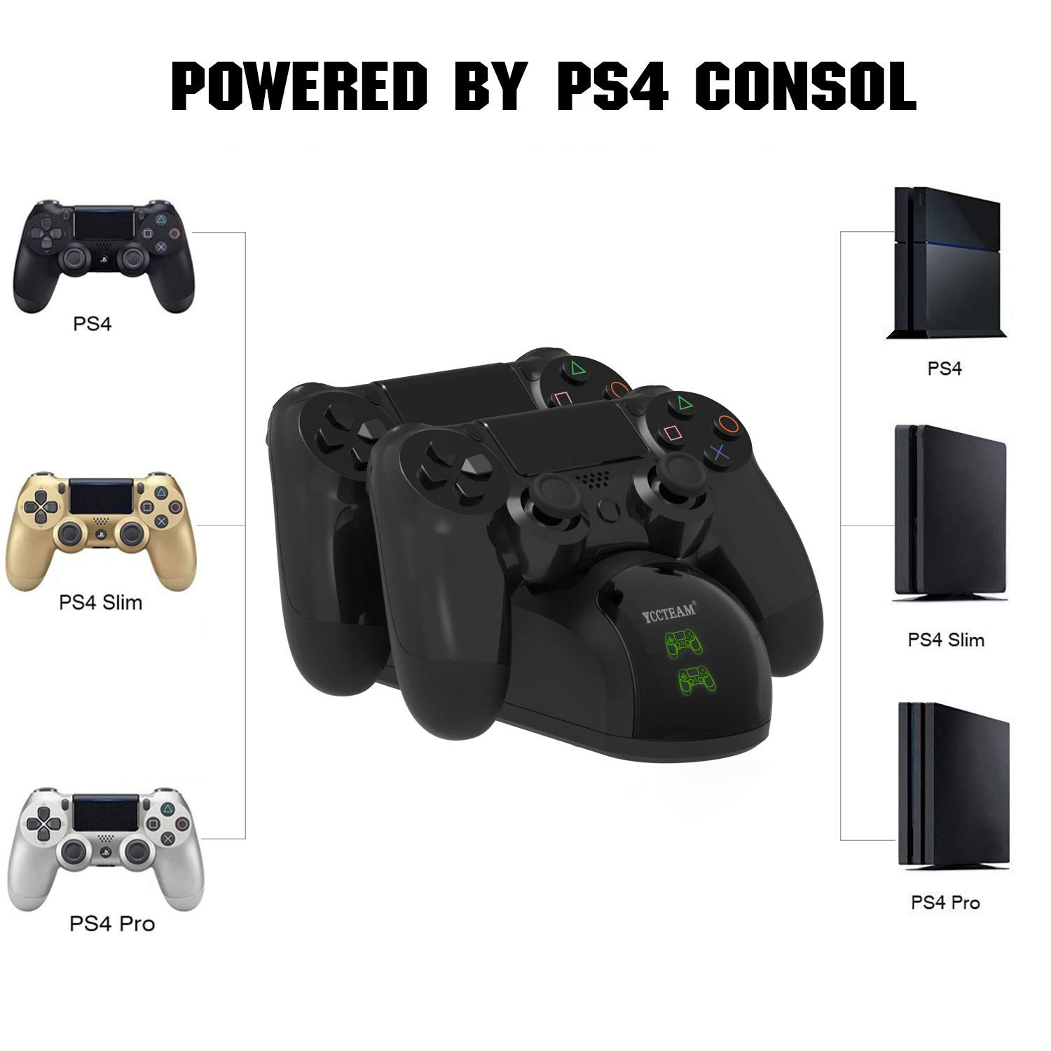 PS4 Controller Charger, Dual USB Charger Dock PlayStation 4 Charging Station with LED Indicator for Sony Playstation 4/PS4/PS4